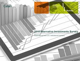 2015 Alternative Investments Survey