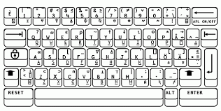 Symbols On Keyboard How To Create Apl Or Math Symbols Keyboard Layout