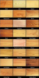 hardwood types for furniture. Full Images Of Types Furniture Wood Hardwood For