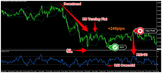 Stop On Quote Etrade Classy Stop On Quote Etrade Bollinger Bands Strategies Forex Greatest Forex