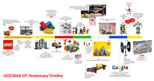 Picture Timeline Lego Brick 50th Anniversary Timeline Infographic
