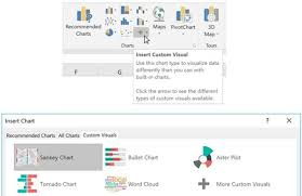 Power Bi Custom Charts Excel Announces New Data Visualization Capabilities With