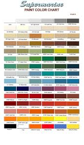 Paint Color Chart Paint Color Chart Kitchen Paint Pool Paint
