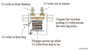 24 volt starter wiring diagram 24 image wiring diagram tractor starter wiring diagram jodebal com on 24 volt starter wiring diagram