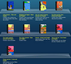 Online Snapshot Online Readers Learning 21stcentury Snapshot