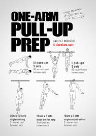 Pull Up Workout Chart One Arm Pull Up Prep Workout Calisthenics Workout Routine