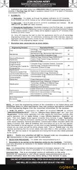 Indian Army Ues 27 July 2018 Aglasem Career