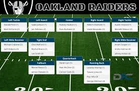 Raiders Qb Depth Chart 19 Organized Oakland Raiders Dept Chart