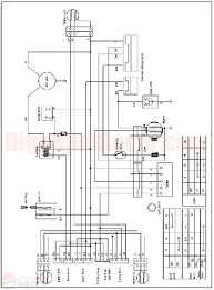 atv wiring diagram best of tao 125 sensecurity org taotao 50 scooter wiring diagram taotao 50cc scooter wiring diagram elegant magnificent tao 125 and atv