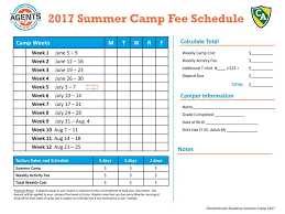 Summer Camp Weekly Schedule Summer Camp At Chesterbrook Academy In Champaign Ppt Download