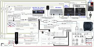 wiring diagram car stereo wiring image wiring diagram best pioneer car stereo wiring diagram 91 in car decor inspiration on wiring diagram car stereo