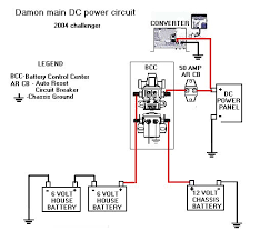 wire diagram for 2000 damon not lossing wiring diagram • damon motorhome wiring diagrams wiring diagram third level rh 2 11 13 jacobwinterstein com wire diagram template color wire diagram