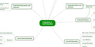 federalists vs anti federalists example mindmeister