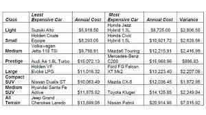 racq vehicle insurance images