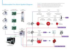 home security system wiring diagram in trend giordon car alarm 86 how to install car alarm with central locking at Car Security System Wiring Diagram