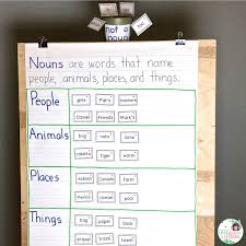 Noun Picture Chart Frogs Fairies And Lesson Plans 5 Noun Lessons You Need To