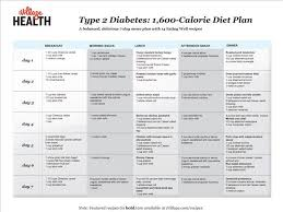 Pre Diabetic Diet Chart Health Wellness Nutrition Fitness Diet Relationships