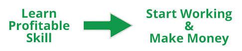 Vocational Careers List Vocational Training Programs Courses List Trade Course