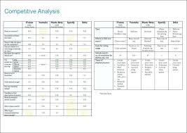 Competitor Analysis Template | Nfcnbarroom.com
