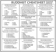 buddhist cheat sheet pin by costas c on buddhist artworks pinterest buddhism buddha