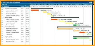 Job Tracker Template Job Tracking Spreadsheet Template Fresh Project Cost Tracking