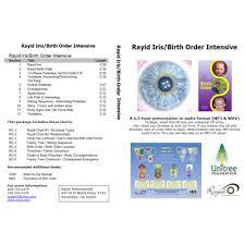 Rayid Iridology Birth Order Meditation Yoga Archives