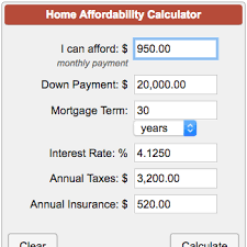 Figure Out Mortgage Payment How Much House Can I Afford