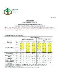 Pine Span Chart Lvl Span Table Interiorfahri Co