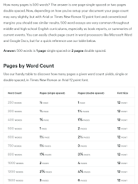 500 Word Essay Example Length And Writing Tips At Kingessays