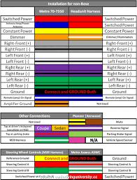 car radio wiring color codes wiring diagrams scematic mitsubishi car stereo wiring colors car radio wiring color code