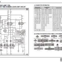 scania wiring diagram wiring diagram and schematic design scania wiring diagrammercedes benz diagram patent us3864578 multiplex system for a vehicle google patents