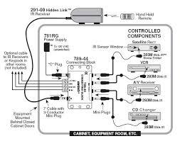 directv genie installation diagram images digital phone diagram xantech ir receiver wiring diagram
