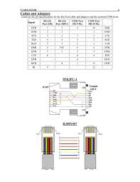 rj45 wiring diagram basic pics 63382 linkinx com rj45 wiring diagram basic pics