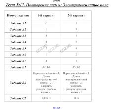 ГДЗ контрольные работы по физике класс Бобошина Повторение темы Механические колебания и волны Тест 14 Магнитное поле Тест 15 Электромагнитная индукция Тест 16 Электромагнитные колебания и волны