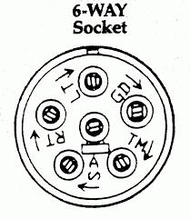6wayce way trailer plug wiring diagram round connector 6 840