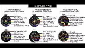 7 wire rv cable turcolea com 7 pin trailer wiring diagram with brakes at 7 Wire Rv Plug Diagram