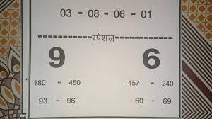 Kalyan Special V I P Chart Free Dhanlaxmi Date 06 05 19 To