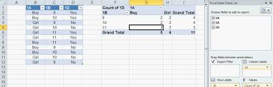 Data Analysis From Excel Tally Chart Super User