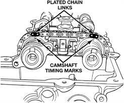 timing for a dodge liter motor cam and crank fixya how do you set the cam timing on a dodge 2 7 liter between the exhaust cam and intake cam help here are the diagrams for