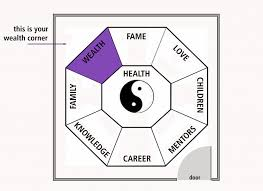 feng shui office design. Cozy Feng Shui Office Design Decor : Amazing 6414 Activating Your \u201cwealth Corner\u201d Ideas
