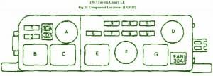 similiar 1997 camry fuse diagram keywords toyota fuse box diagram fuse box toyota 1987 camry diagram