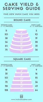 Cake Calculator Find How Much Cake You Need Inch Calculator