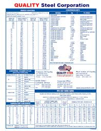 Propane Tank Vaporization Chart Vaporization Charts Quality Steel