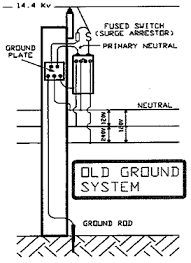 transformer grounding ontario ministry of labour Power Pole Transformer Wiring figure 1 old ground system Pole Transformer Wiring Diagrams