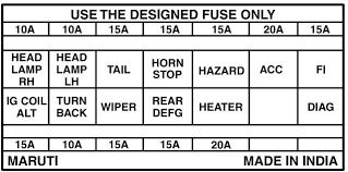 maruti suzuki gypsy petrol fuse box diagram auto genius maruti suzuki gypsy fuse box