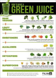 Booster Juice Nutrition Chart Lemony Acv Digestion Booster