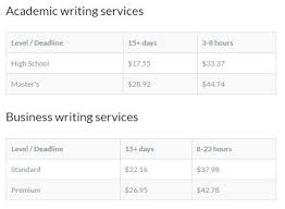 detailed assessment of mypaperwriter company com mypaperwriter prices