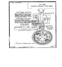 similiar lincoln welder engine diagram keywords wiring diagram for lincoln sa 200 exciter wiring engine diagram