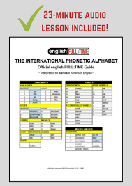 This article is an introduction to the international phonetic alphabet (ipa) as it is used to denote pronunciation of english words. Freebie Ipa Guide English Full Time