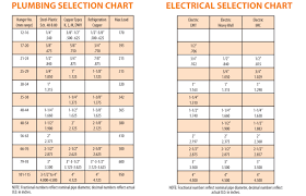 snap n strut selection chart
